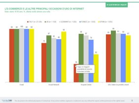 ecommerce report 2013_001
