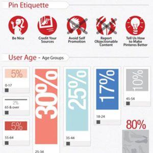 infografica-pinterest-634x634