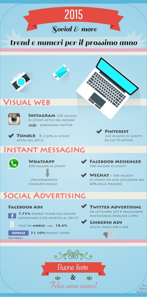 infografica_social